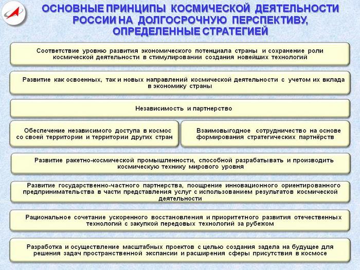 развитие космоса (700x525, 528Kb)