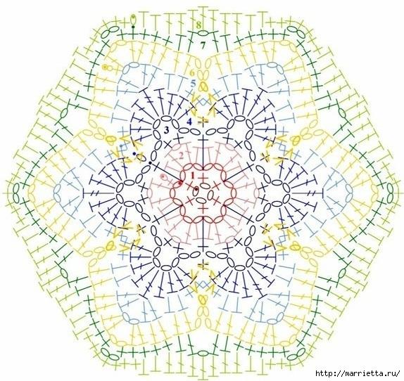 Схемы мотивов для вязания пледов, подушек и покрывал (27) (574x542, 245Kb)
