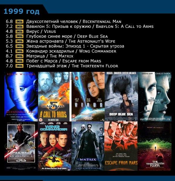 Научная фантастика - список фильмов по годам 1996-20054 (597x617, 361Kb)