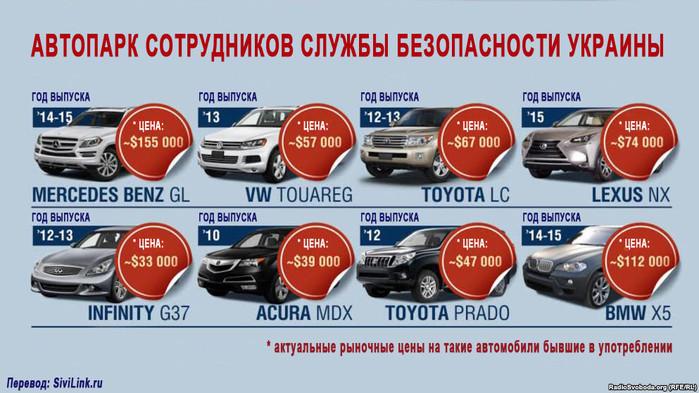 avtopark-sbu-y-ukrainy-infografika (700x393, 112Kb)