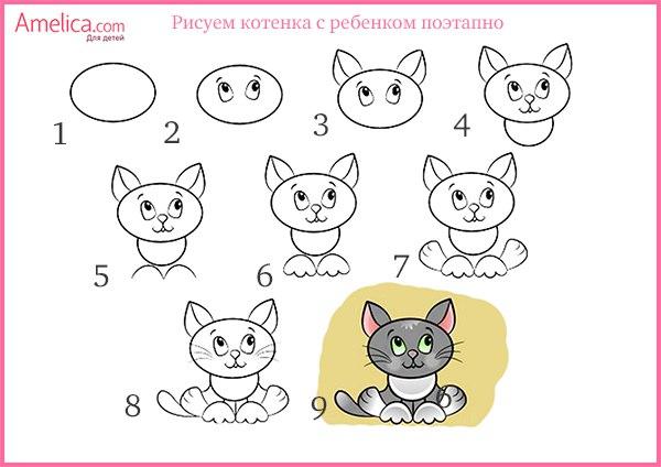 Котенок поэтапно рисовать