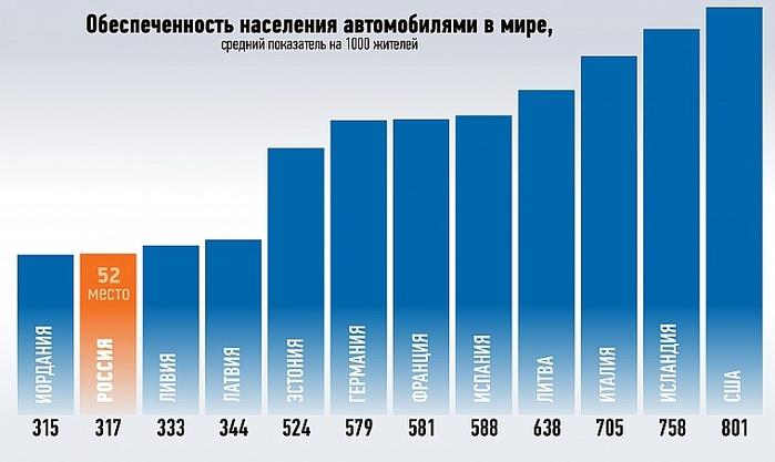 2835299_OBESPEChENNOST_AVTOMOBILYaMI (700x417, 129Kb)