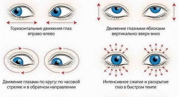 упражнения для остроты зрения (600x324, 149Kb)