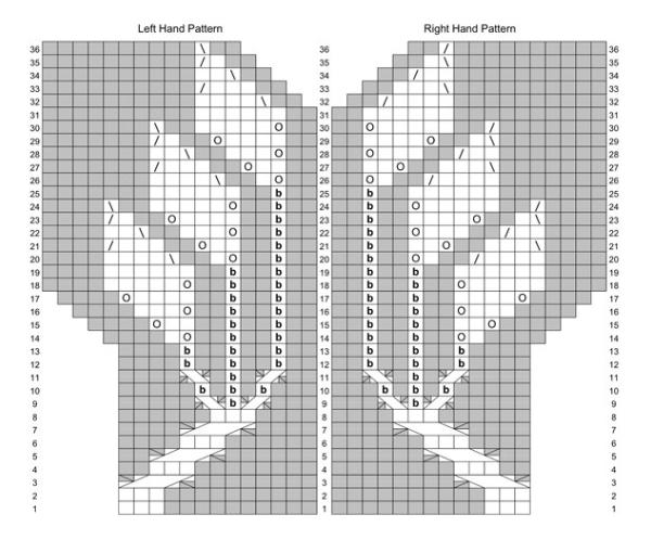 mitennki1.1 (600x498, 172Kb)