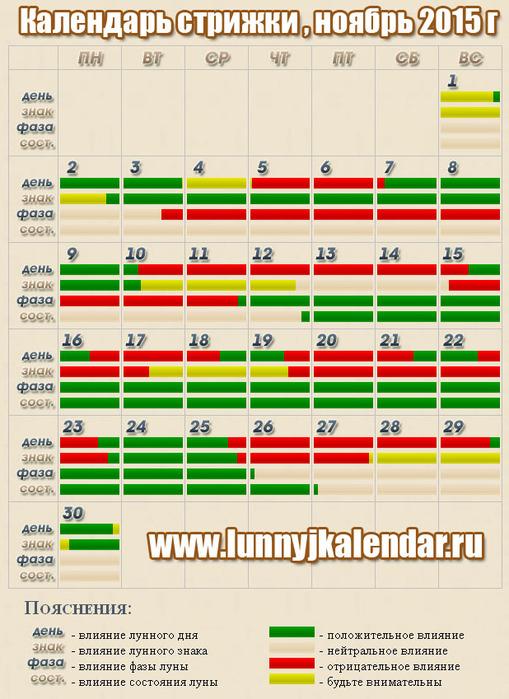 который год стрижка в ноябре по лунному календарю имеющие право получить