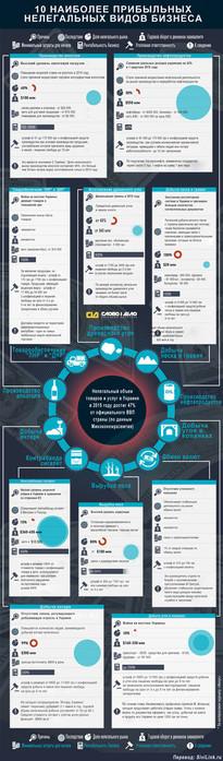 nelegalny-biznes-v-ukraine-infografika (205x700, 72Kb)