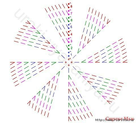 Рї (480x432, 125Kb)