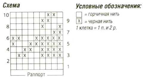 6009459_ukorochennyysviteruzoromgusinayalapkaschemevyazaniespicamimodelishemykoftykardiganysvyazannyespicami_0 (480x271, 17Kb)