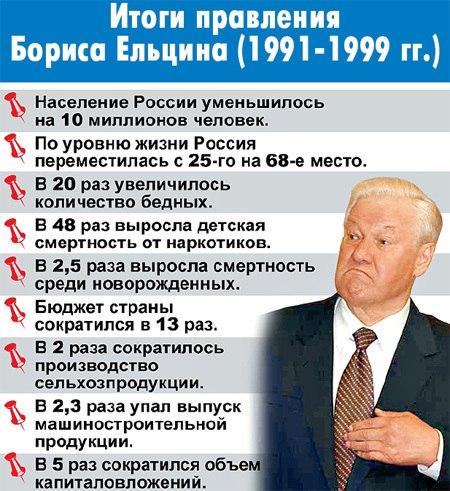 Правление Ельцина (450x491, 76Kb)
