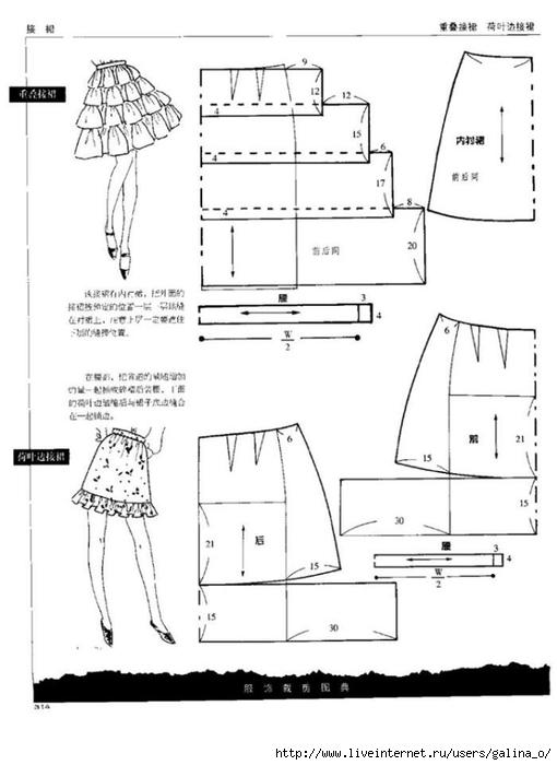 Как сшить платье с воланами для девочки своими руками