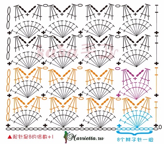 Две подушки крючком. Схемы вязания (3) (571x502, 381Kb)