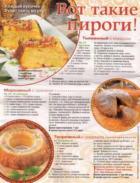 Рецепты кекс и пирог