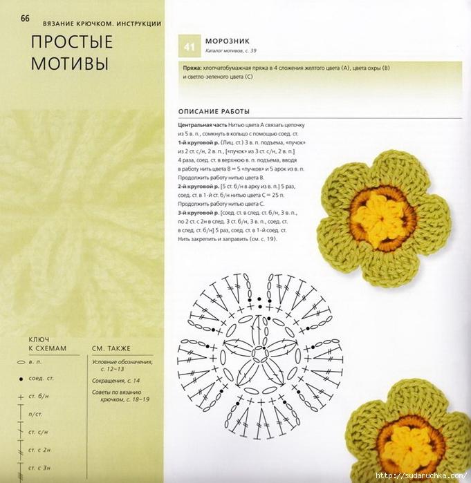 Цветы крючком схемы и описание простые и красивые
