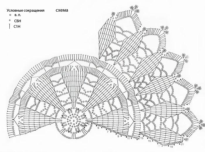 Круглый бежевый коврик, связанный крючком.  Описание + схема.