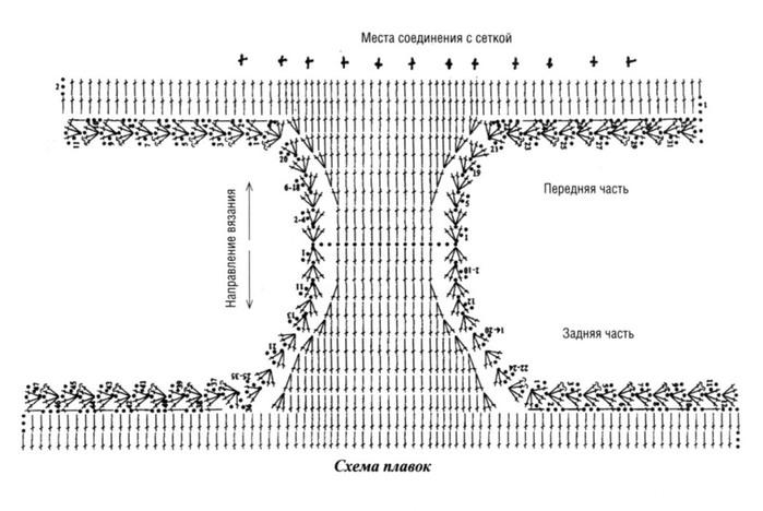 Схема вязания плавок ажурный купальник трикини.