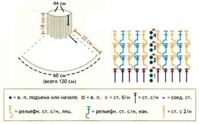 схема манишки крючком1