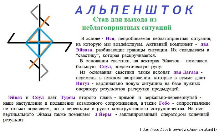3601463_Alpenshtok__vihod_iz_neblagopriyatnoi_sityacii (700x427, 225Kb)