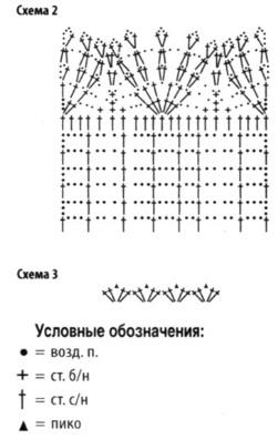 ajur-ubka2 (251x396, 31Kb)