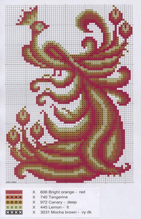 Вышивка крестом наборы жар птица