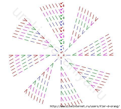 4 (480x432, 121Kb)