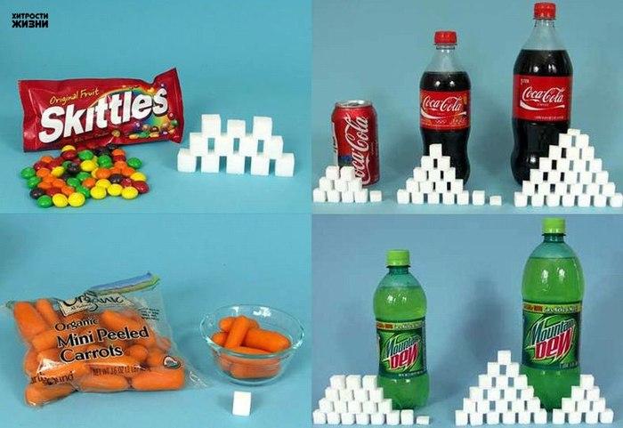 сахар в продуктах3 (700x481, 66Kb)