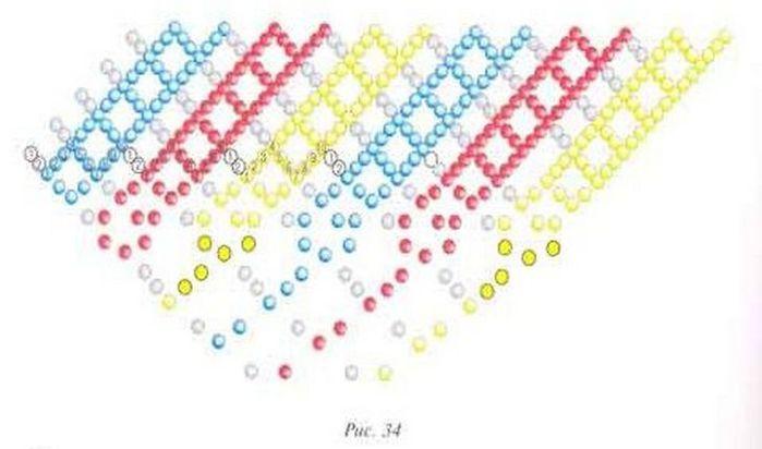 схема плетения из бисера.  Схема для оплетения яйца бисером.