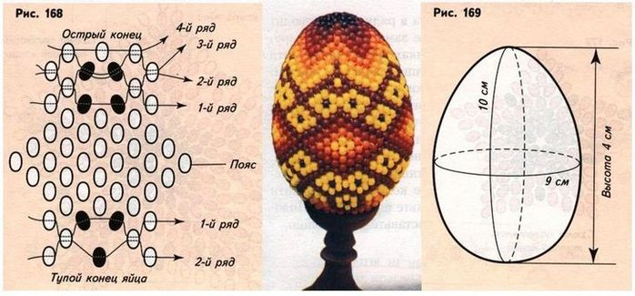 Пасхальные яйца 4 орнамента.