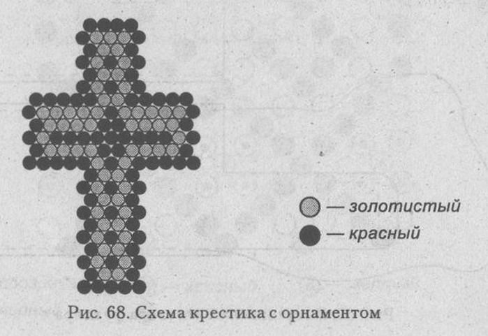 схема плетения крестика из