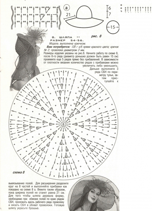 Схема вязания шляпки с полями 179