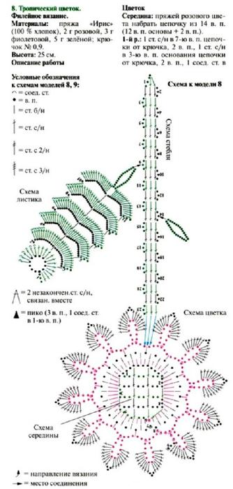 fleurs-20-jpg (334x700, 162Kb)