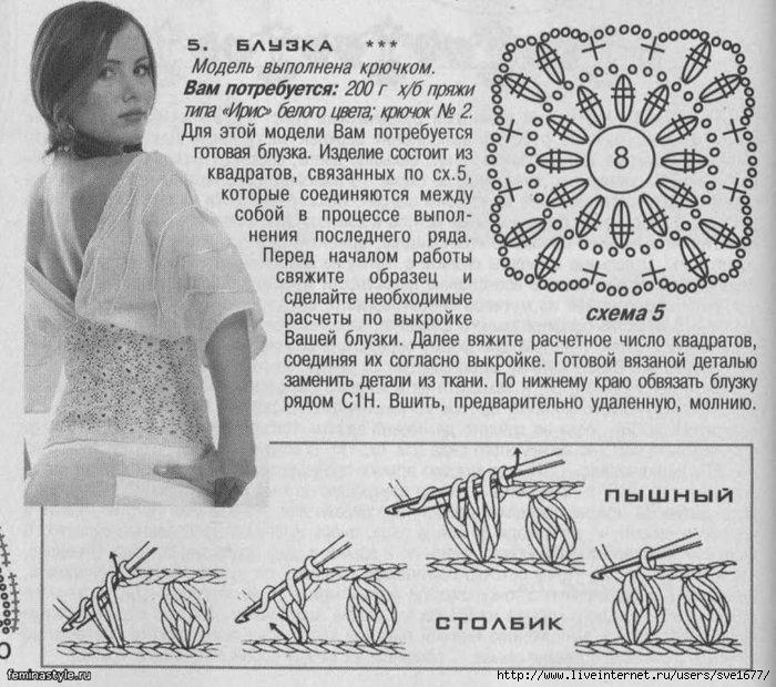 Комбинирование ткани и вязания спицами схемы 33