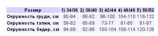 viazanaja-koftochka-s-korotkim-rukavom-razmery (515x120, 43Kb)