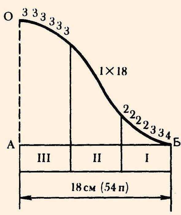 aTc_dR3CJRU (590x700, 46Kb)