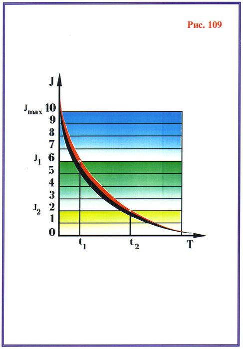 Описание: Fig-109/2979159_Fig109 (487x700, 46Kb)