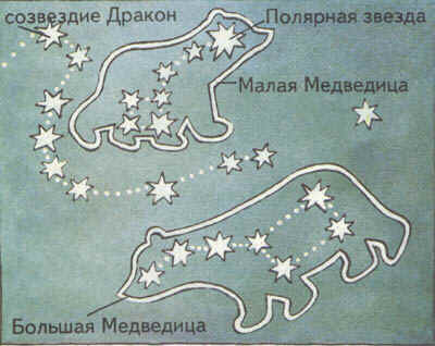 созвездия Малой Медведицы.