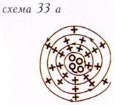 3 (166x151, 13Kb)