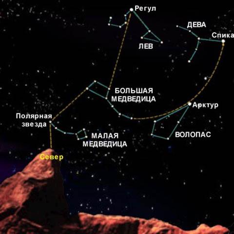 Созвездие Волопаса. Напоминает