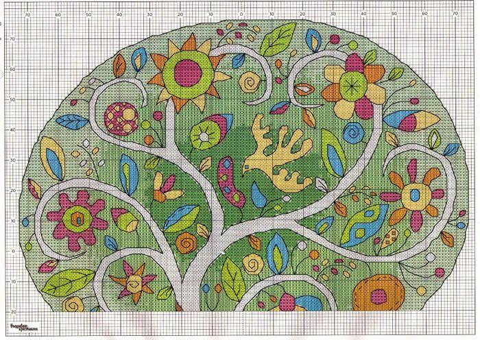 Вышивка дерево жизни схема 65