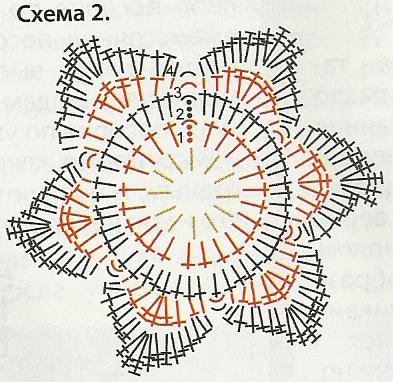 4045361_tsvetyinartsissyi1 (393x382, 297KB)