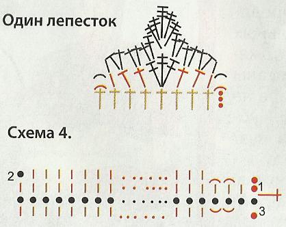 4045361_tsvetyinartsissyi4 (418x332, 251Kb)