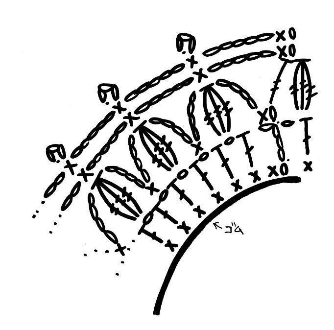 Рез 3-2 (682x674, 57Kb)