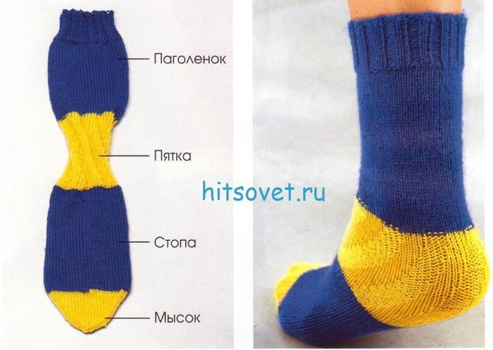 Вязание спицами спирального носка