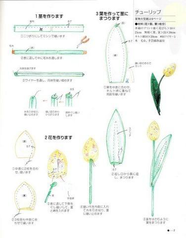 текстильные тюльпаны.