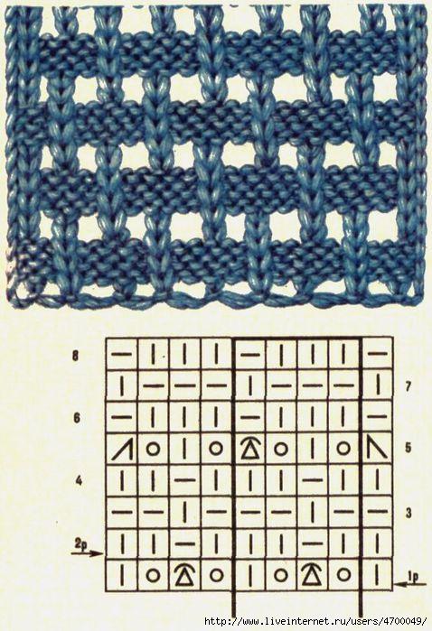 узоры спицами ажурная плетенка