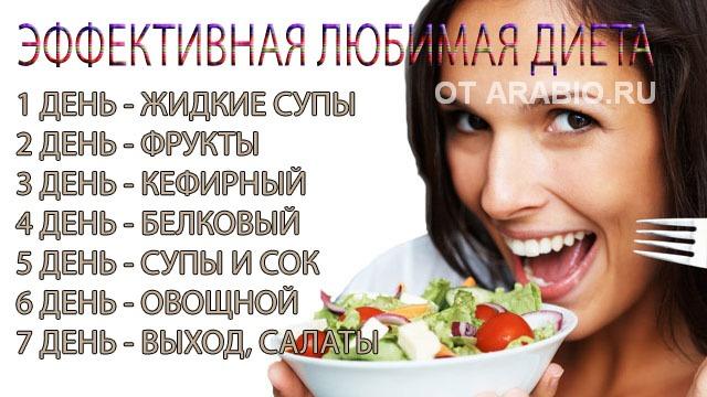 Любимая диета - повышаем эффективность/5177462_lubimaya_dieta_effect (640x360, 78Kb)