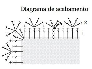 Скатерть и обвязка края крючком. Схемы (2) (296x222, 38Kb)
