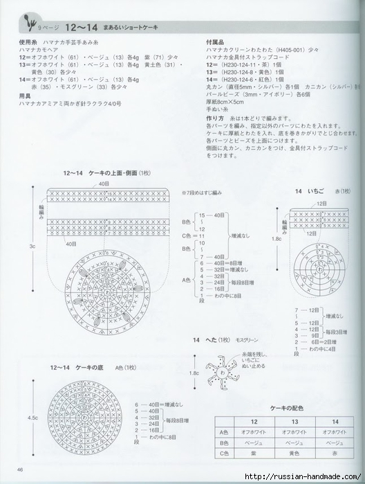 Вяжем крючком пирожные с десертом. Японская книжка со схемами (48) (528x700, 204Kb)