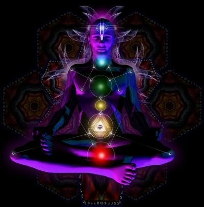 медитация и гипноз это грех осмотры