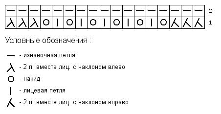 tamica.ru-Схема-вязания-17x2 (452x233, 7Kb)