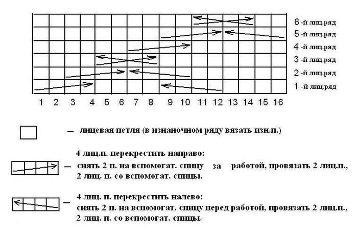 Схема узора «Коса 2»